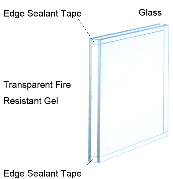 Insulated Fire Resistant Glass filled with Transparent Fire Proof Gel & Edge Sealed by Fire Proof Sealing Tapes