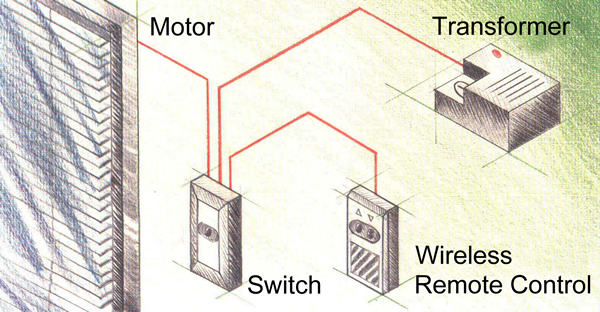 Schematic of Wireless Control for Interior Blind Double Glazing