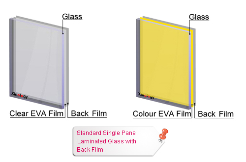 Standard Single Pane Laminated Glass with Back Film